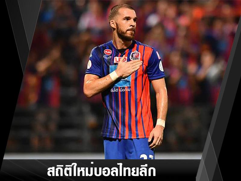 สถิติใหม่บอลไทย